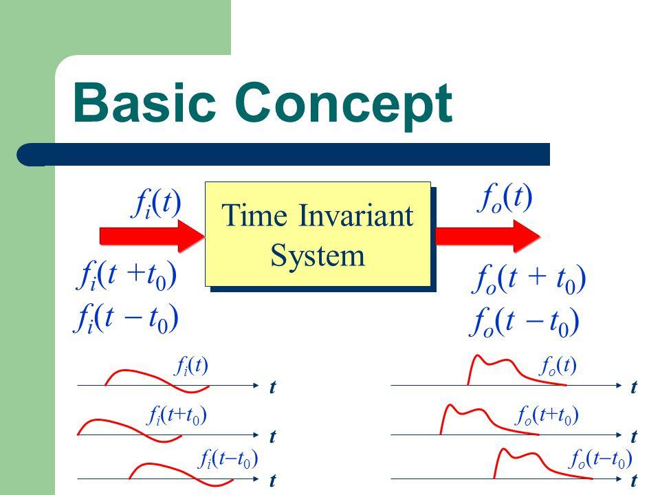 Basic Concept Time Invariant System Time Invariant System fi(t)fi(t) fo(t)fo(t) f i (t +t 0 ) f o (t + t 0 ) f i (t t 0 ) f o (t t 0 ) t fi(t)fi(t) t
