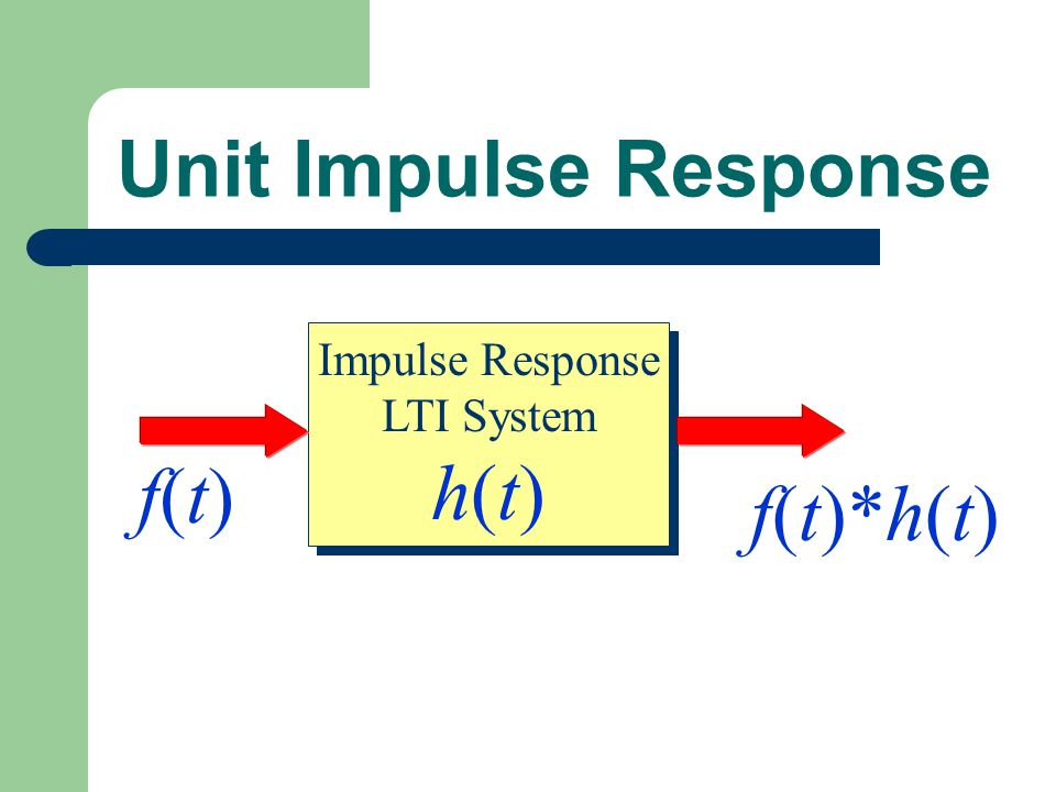 Unit Impulse Response Impulse Response LTI System h(t) Impulse Response LTI System h(t) f(t)f(t) f(t)*h(t)