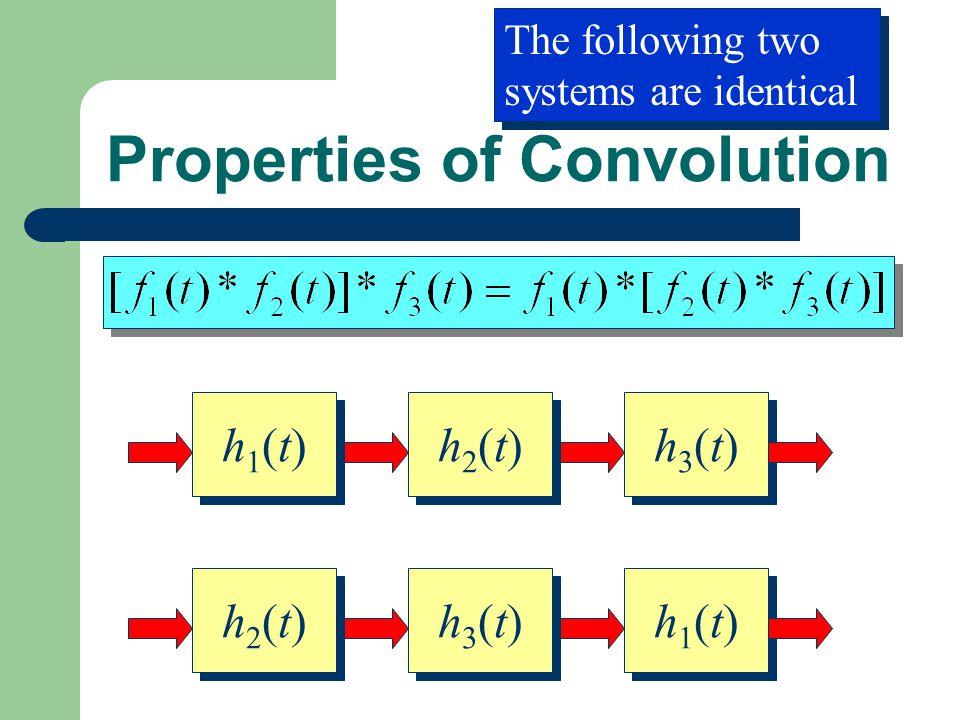 Properties of Convolution h1(t)h1(t) h1(t)h1(t) h2(t)h2(t) h2(t)h2(t) h3(t)h3(t) h3(t)h3(t) h2(t)h2(t) h2(t)h2(t) h3(t)h3(t) h3(t)h3(t) h1(t)h1(t) h1(
