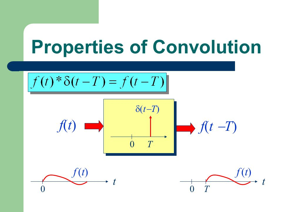 Properties of Convolution f(t)f(t) f(t T) 0T (t T) t f (t)f (t) 0 t f (t)f (t) 0T