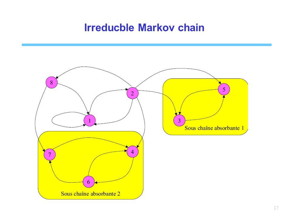 17 Irreducble Markov chain
