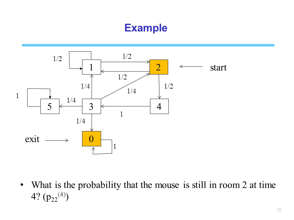 28 Example What is the probability that the mouse is still in room 2 at time 4.