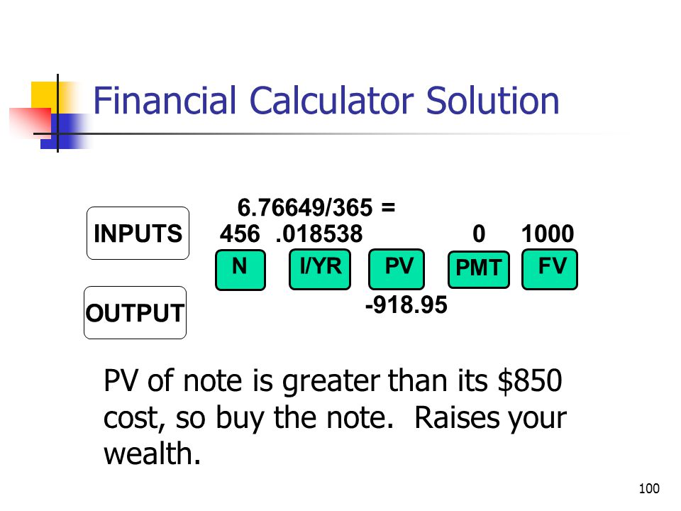 100 456.018538 0 1000 -918.95 INPUTS OUTPUT NI/YRPVFV PMT 6.76649/365 = PV of note is greater than its $850 cost, so buy the note.