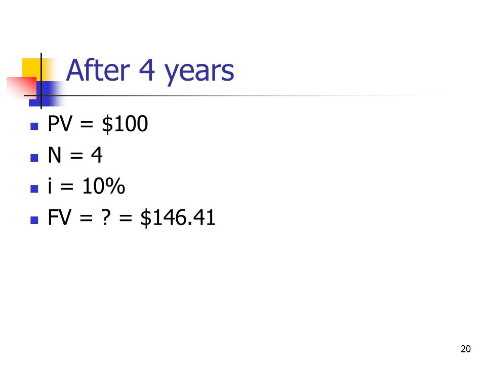 After 4 years PV = $100 N = 4 i = 10% FV = ? = $146.41 20