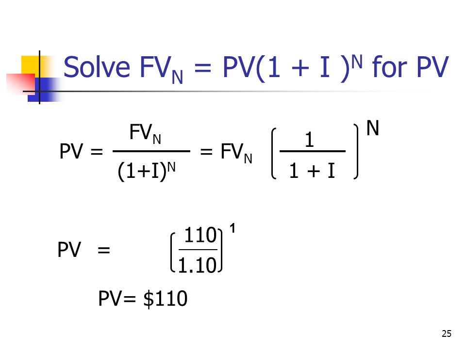 25 1.10 Solve FV N = PV(1 + I ) N for PV PV = FV N (1+I) N = FV N 1 1 + I N PV= 110 PV= $110 1