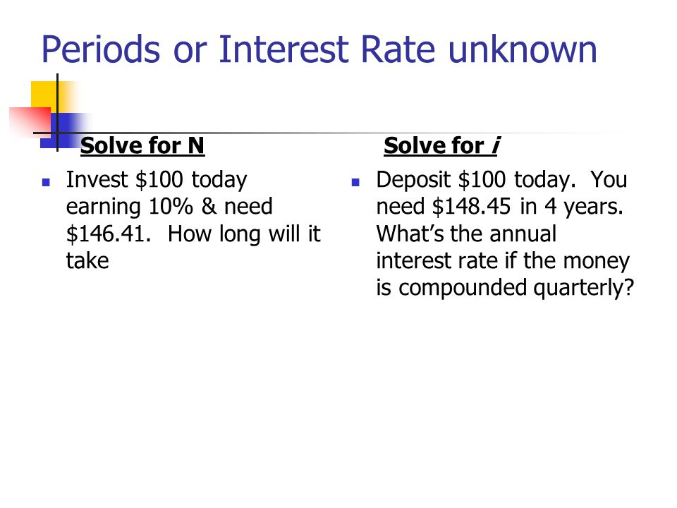 Periods or Interest Rate unknown Solve for N Invest $100 today earning 10% & need $146.41.