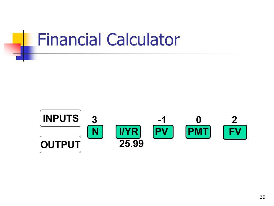 39 3 -1 0 2 NI/YR PV PMTFV 25.99 INPUTS OUTPUT Financial Calculator