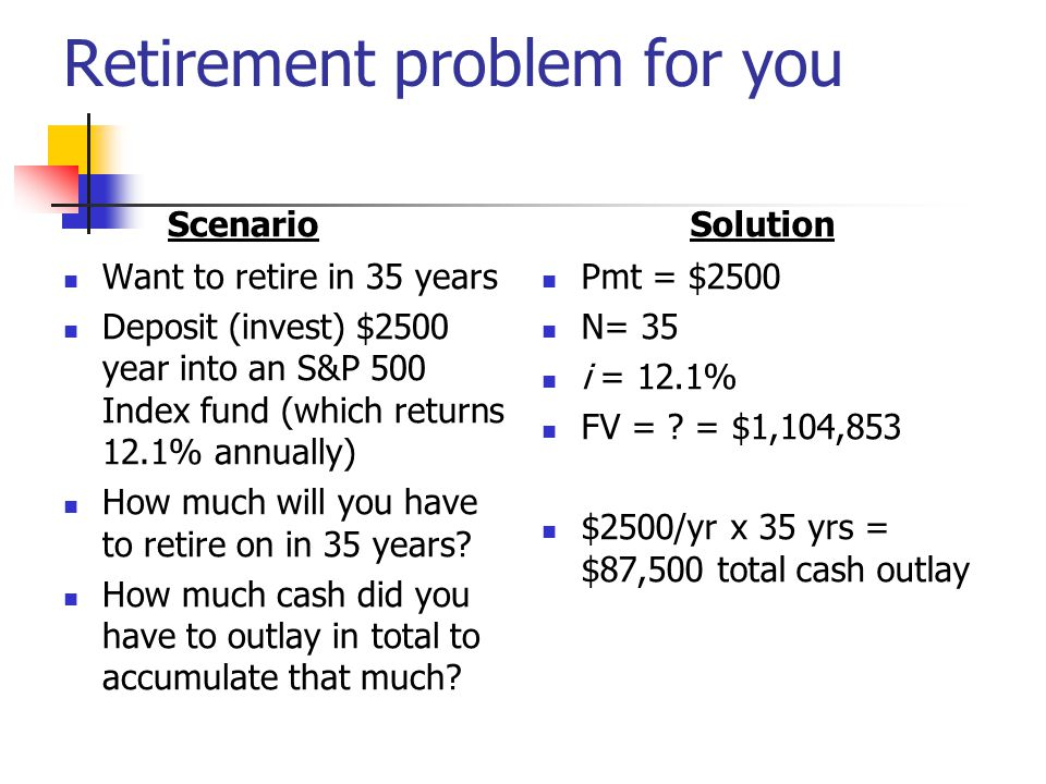 Retirement problem for you Scenario Want to retire in 35 years Deposit (invest) $2500 year into an S&P 500 Index fund (which returns 12.1% annually) How much will you have to retire on in 35 years.