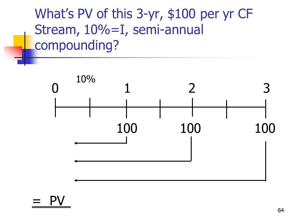 64 Whats PV of this 3-yr, $100 per yr CF Stream, 10%=I, semi-annual compounding? 100 0123 10% = PV