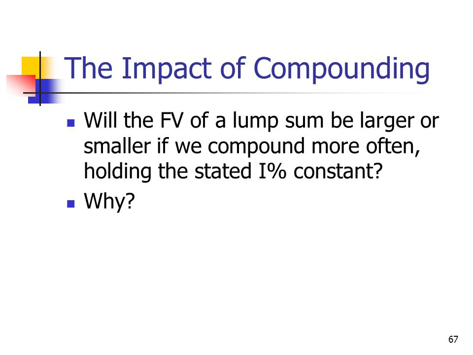 67 The Impact of Compounding Will the FV of a lump sum be larger or smaller if we compound more often, holding the stated I% constant.