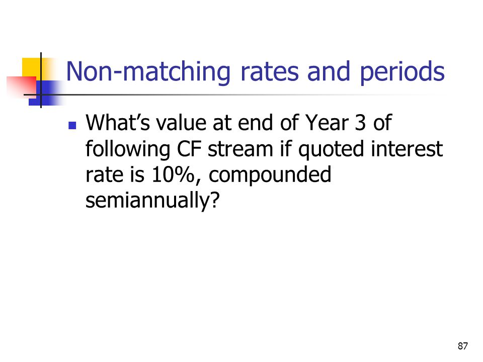 87 Non-matching rates and periods Whats value at end of Year 3 of following CF stream if quoted interest rate is 10%, compounded semiannually?