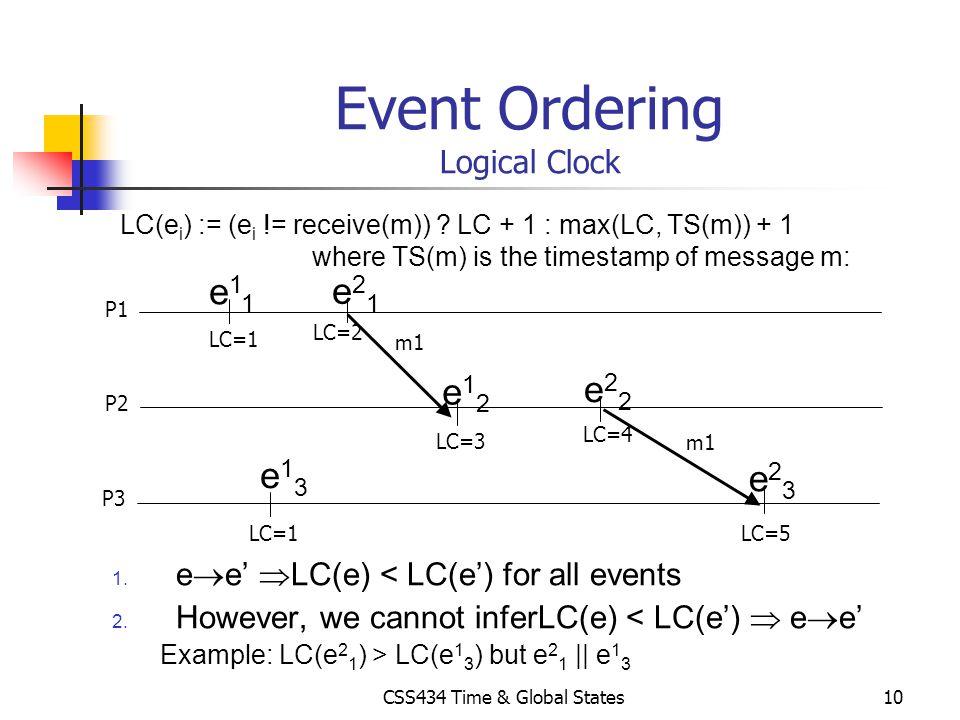 CSS434 Time & Global States10 Event Ordering Logical Clock 1. e e LC(e) < LC(e) for all events 2. However, we cannot inferLC(e) < LC(e) e e Example: L