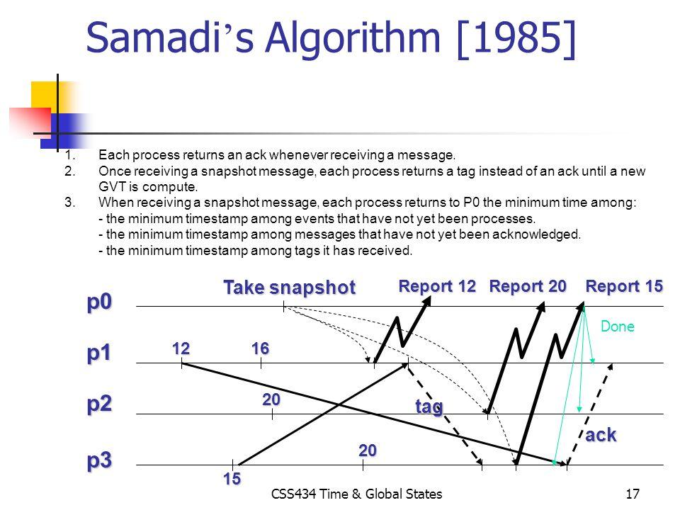CSS434 Time & Global States17 Samadi s Algorithm [1985]p2 p1 p3 p0 Take snapshot 1612 15 tag Report 15 Report 12 20 ack Report 20 1.Each process retur
