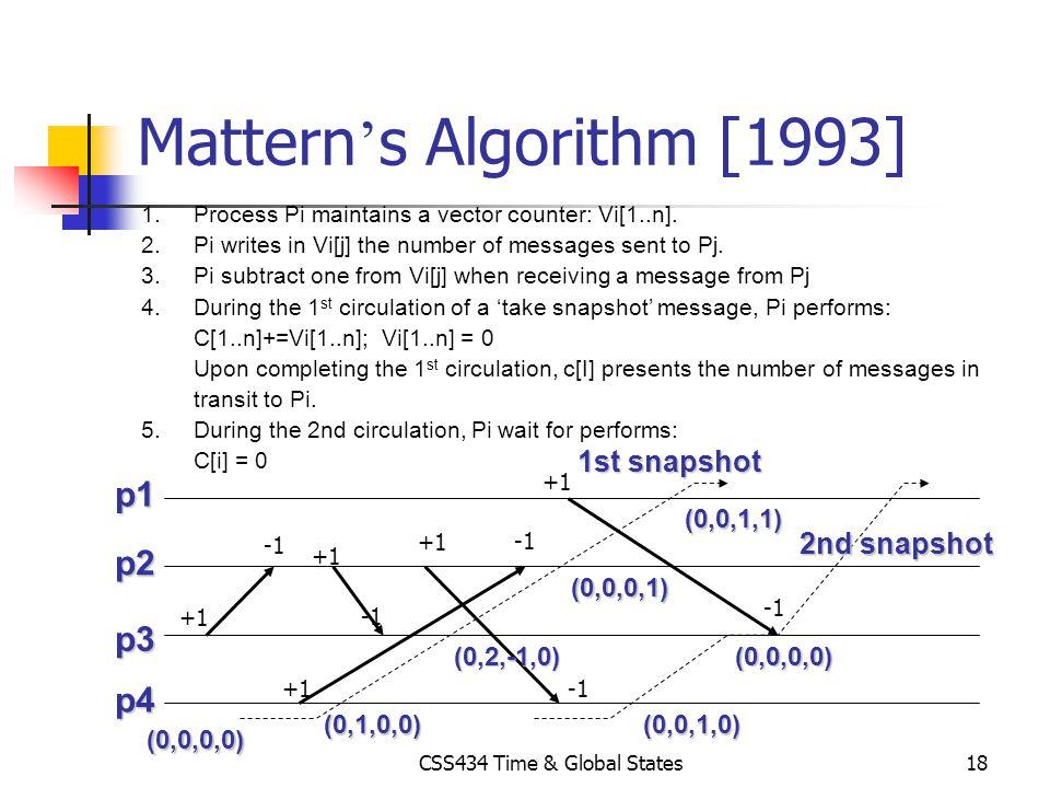 CSS434 Time & Global States18 Mattern s Algorithm [1993] p2 p1 p3 p4 (0,0,0,0) (0,1,0,0) (0,2,-1,0) (0,0,0,1) (0,0,1,1) (0,0,1,0) (0,0,0,0) 1st snapsh
