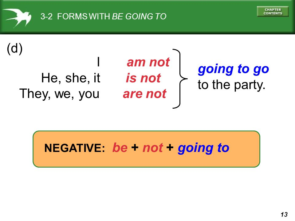 13 3-2 FORMS WITH BE GOING TO I am not He, she, it is not They, we, you are not going to go to the party. NEGATIVE: be + not + going to (d)