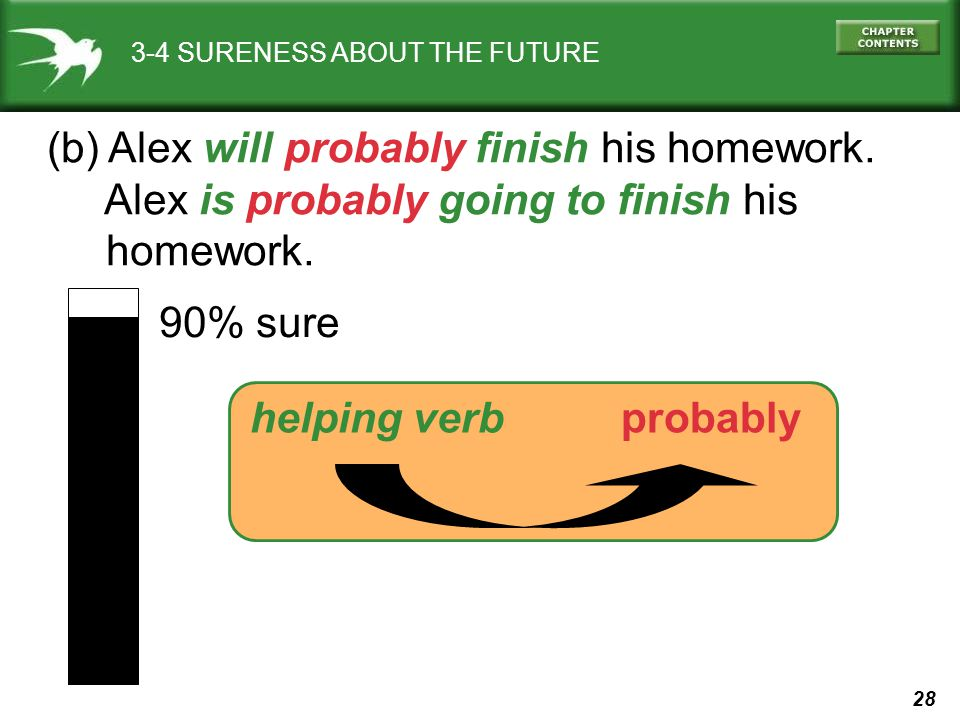 28 3-4 SURENESS ABOUT THE FUTURE (b) Alex will probably finish his homework. Alex is probably going to finish his homework. helping verb probably 90%