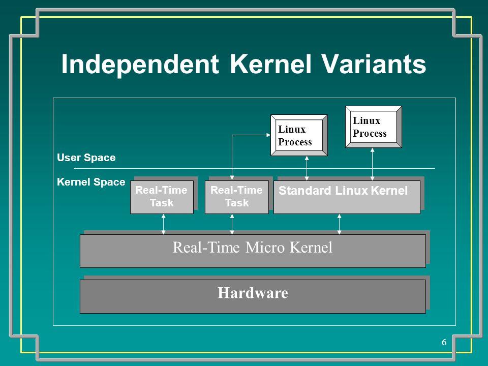 6 Independent Kernel Variants Hardware Standard Linux Kernel Kernel Space User Space Linux Process Real-Time Micro Kernel Real-Time Task