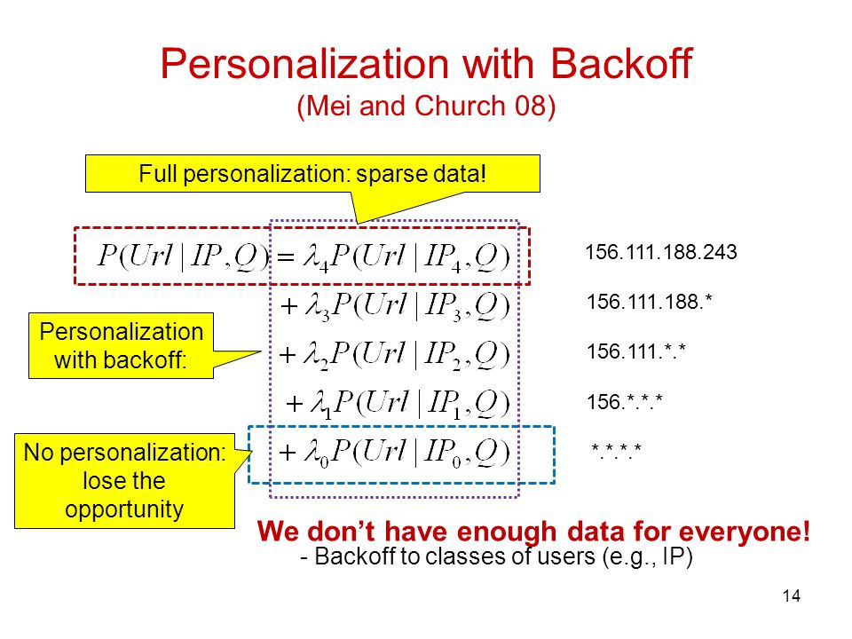 Personalization with Backoff (Mei and Church 08) 14 156.111.188.243 156.111.188.* 156.111.*.* 156.*.*.* *.*.*.* Full personalization: sparse data! No