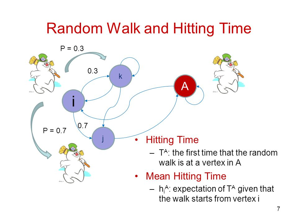 Random Walk and Hitting Time 7 i k A j P = 0.7 P = 0.3 Hitting Time –T A : the first time that the random walk is at a vertex in A Mean Hitting Time –