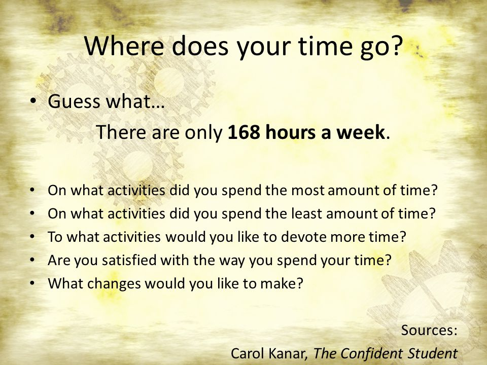 Where does your time go. Guess what… There are only 168 hours a week.