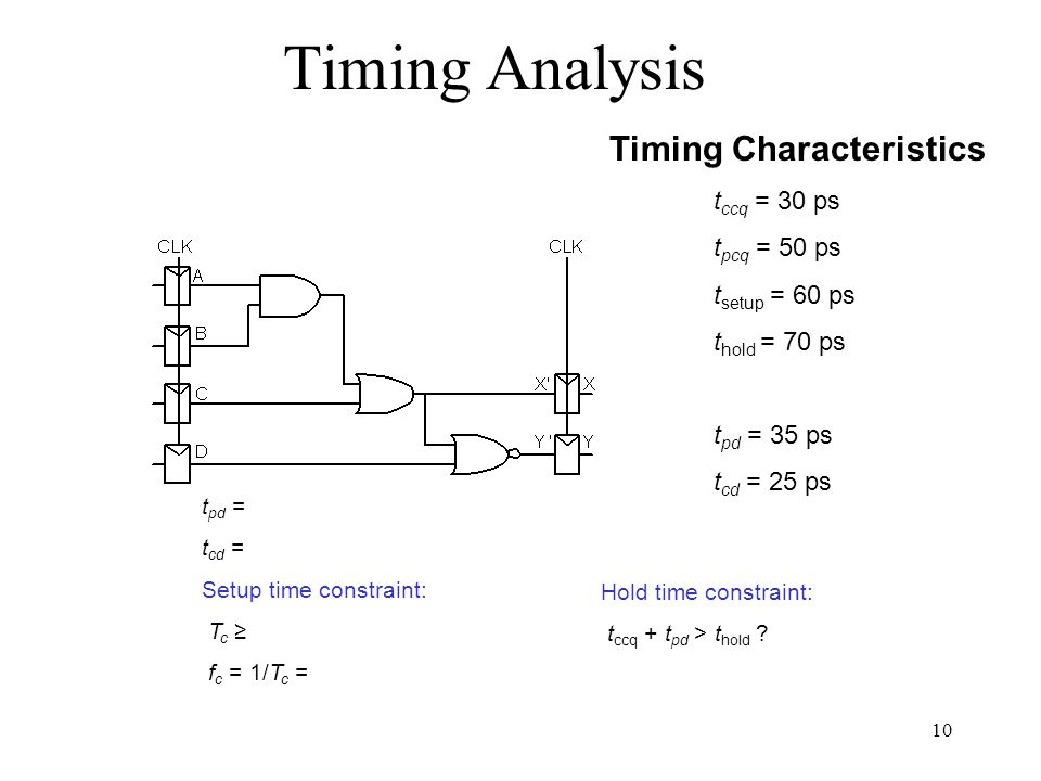 Timing Analysis Timing Characteristics t ccq = 30 ps t pcq = 50 ps t setup = 60 ps t hold = 70 ps t pd = 35 ps t cd = 25 ps t pd = t cd = Setup time constraint: T c f c = 1/T c = Hold time constraint: t ccq + t pd > t hold .