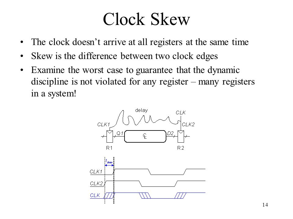 Clock Skew The clock doesnt arrive at all registers at the same time Skew is the difference between two clock edges Examine the worst case to guarante