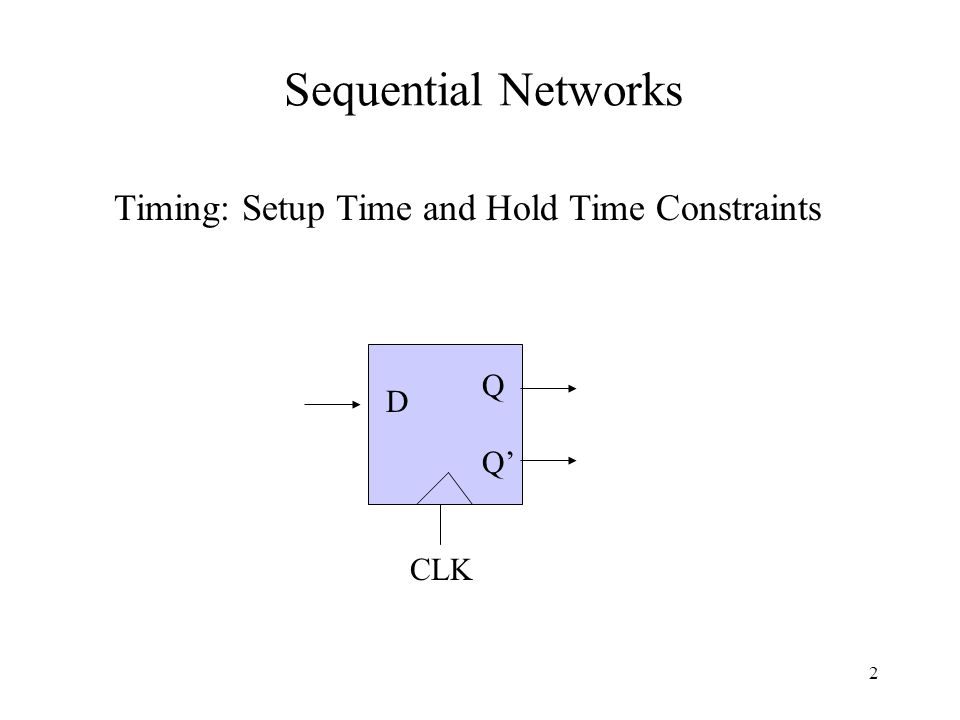 Sequential Networks Timing: Setup Time and Hold Time Constraints D QQQQ CLK 2