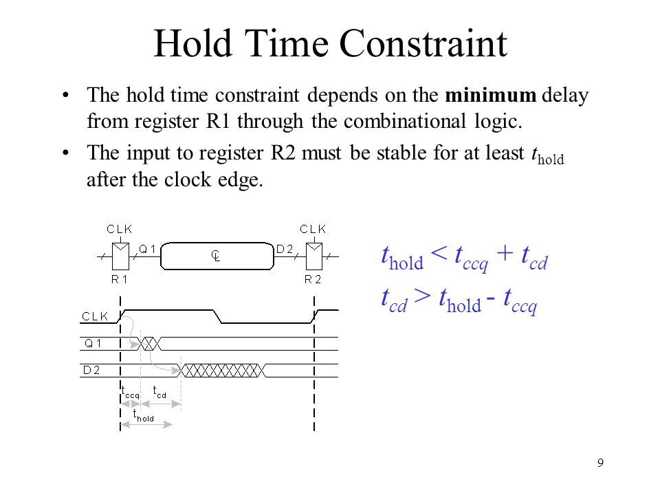 Hold Time Constraint The hold time constraint depends on the minimum delay from register R1 through the combinational logic.