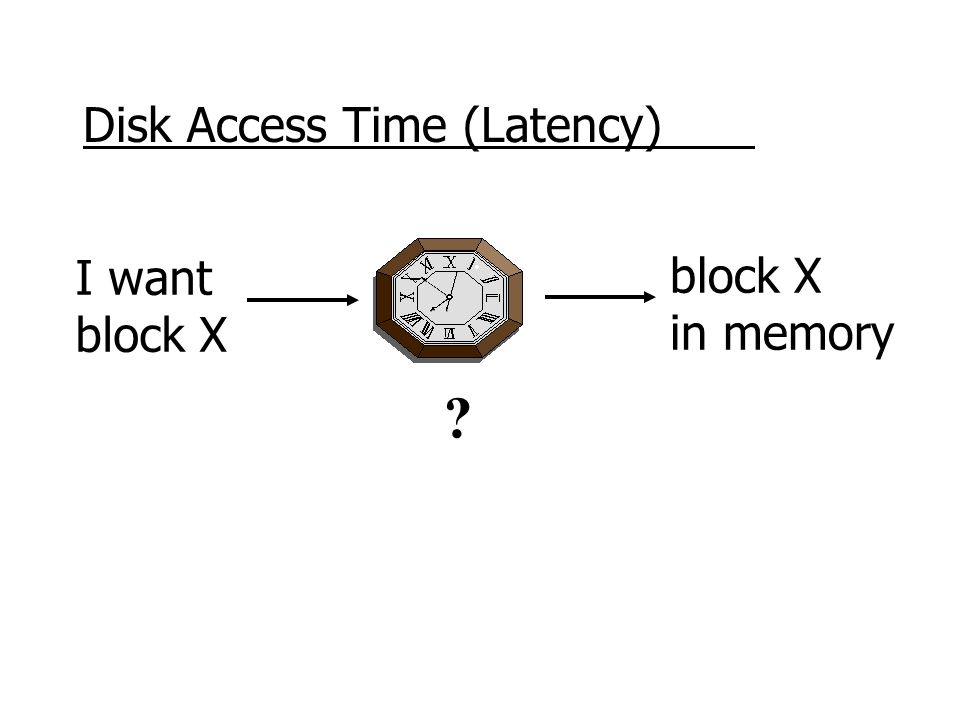 Disk Access Time (Latency) block X in memory ? I want block X
