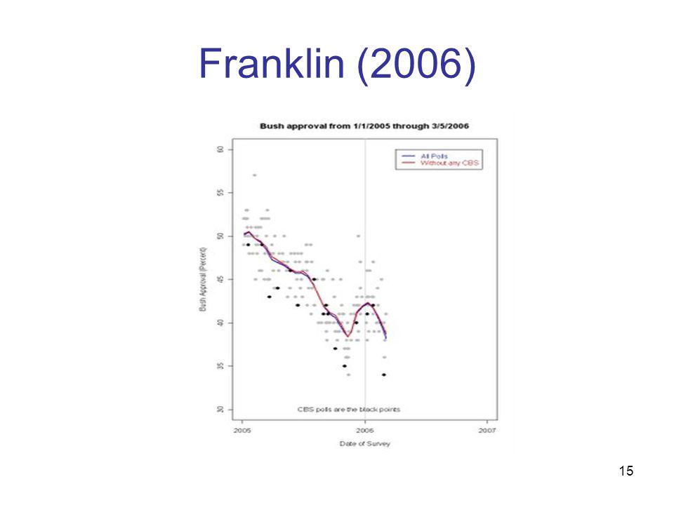 15 Franklin (2006)