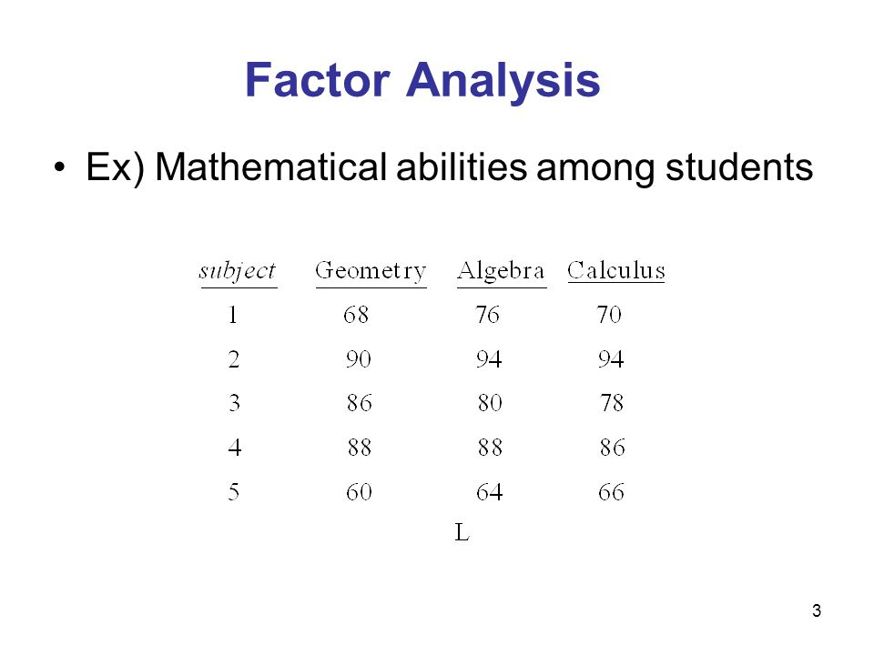 3 Factor Analysis Ex) Mathematical abilities among students
