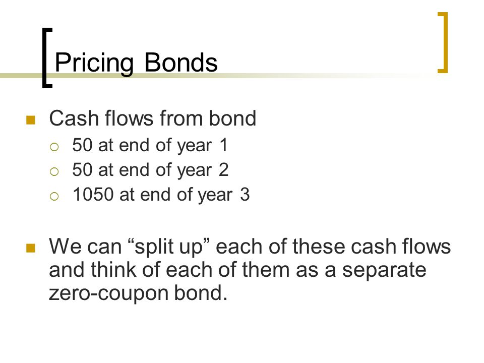 Pricing Bonds Cash flows from bond 50 at end of year 1 50 at end of year 2 1050 at end of year 3 We can split up each of these cash flows and think of