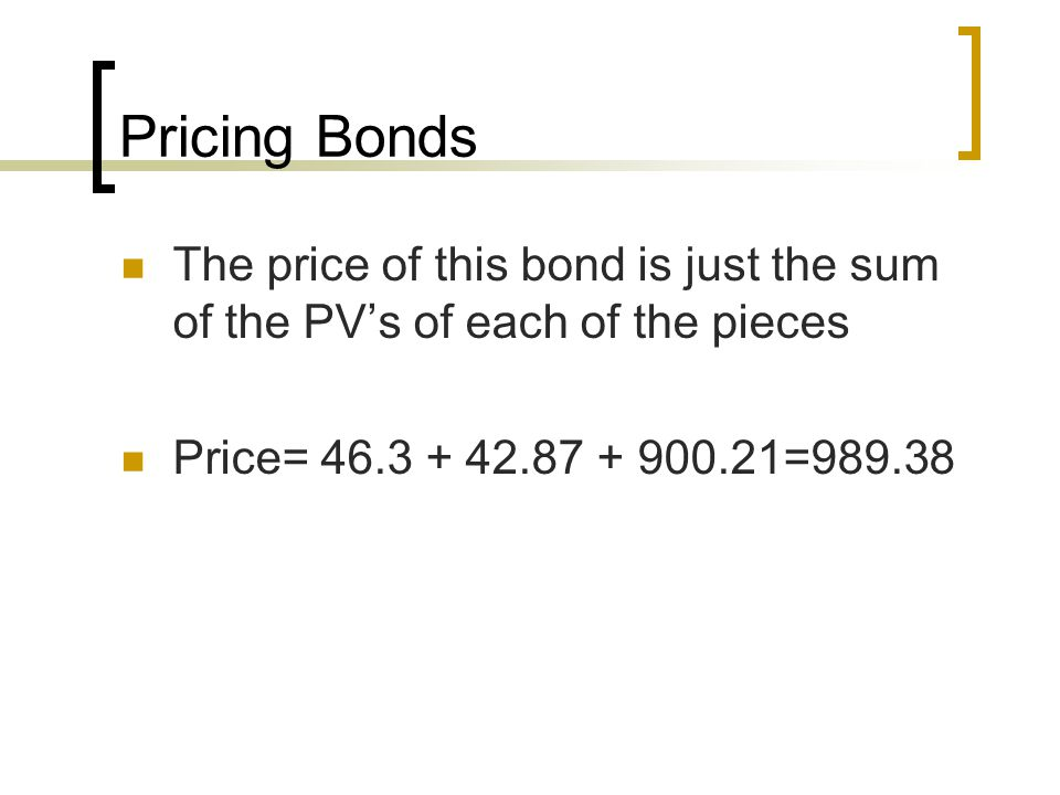 Pricing Bonds The price of this bond is just the sum of the PVs of each of the pieces Price= 46.3 + 42.87 + 900.21=989.38