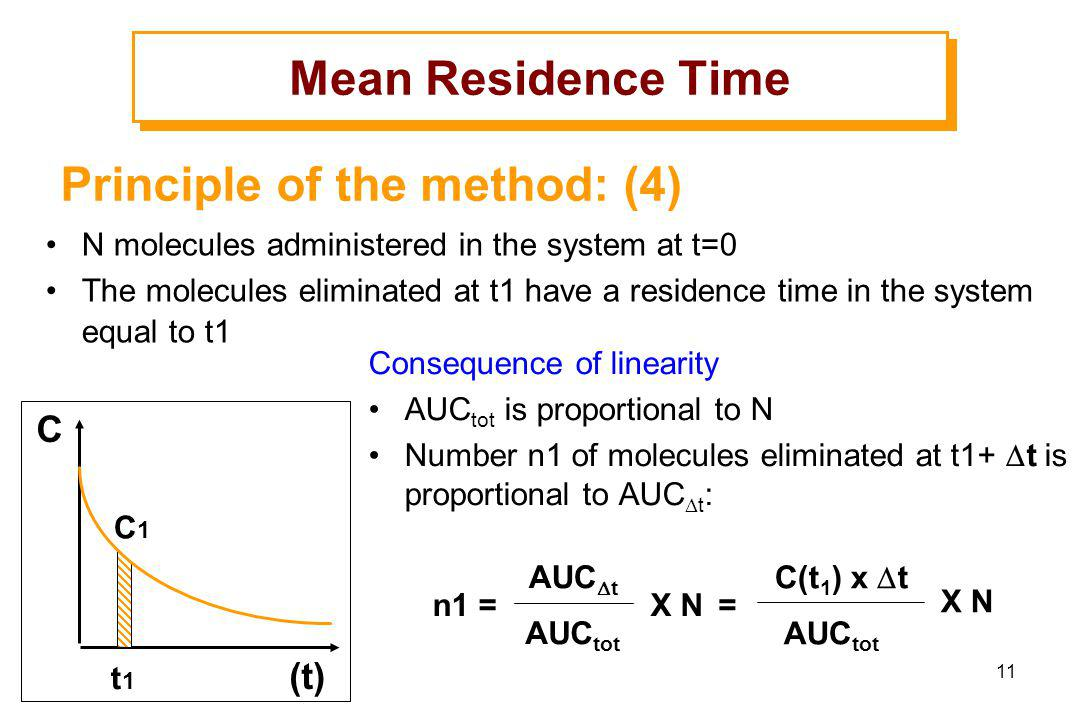 11 Consequence of linearity AUC tot is proportional to N Number n1 of molecules eliminated at t1+ t is proportional to AUC t : Principle of the method: (4) C (t) C1C1 t1t1 Mean Residence Time C(t 1 ) x t AUC tot X N n1 = AUC t AUC tot X N = N molecules administered in the system at t=0 The molecules eliminated at t1 have a residence time in the system equal to t1