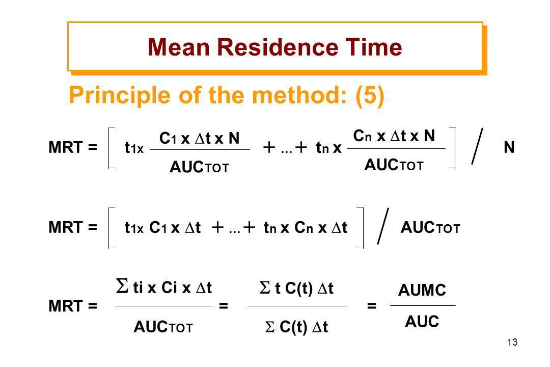 13 Principle of the method: (5) MRT = t 1x t n x N C 1 x t x N C n x t x N AUC TOT MRT = = Mean Residence Time MRT = t 1x C 1 x t t n x C n x t AUC TOT t C(t) t C(t) t ti x Ci x t AUC TOT AUMC AUC =
