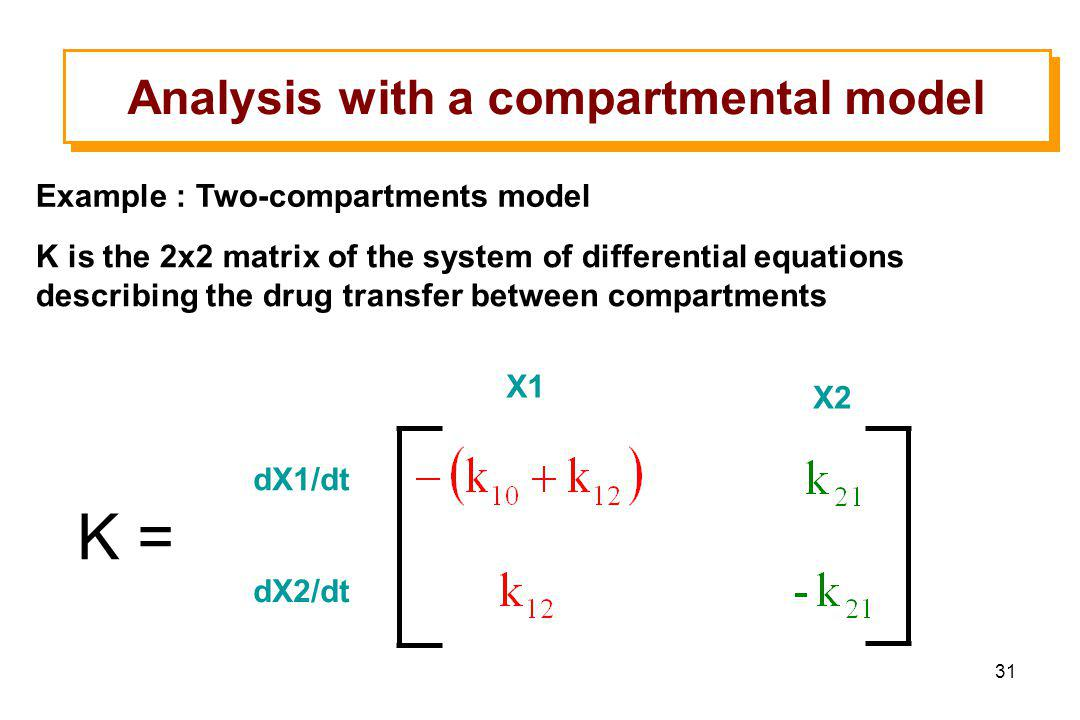 31 dX1/dt X1 X2 Example : Two-compartments model K is the 2x2 matrix of the system of differential equations describing the drug transfer between compartments Analysis with a compartmental model dX2/dt K =