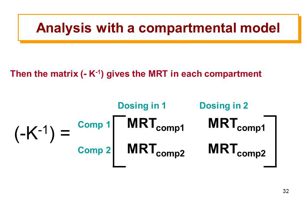 32 MRT comp1 Dosing in 1 MRT comp2 MRT comp1 MRT comp2 Analysis with a compartmental model (-K -1 ) = Then the matrix (- K -1 ) gives the MRT in each compartment Dosing in 2 Comp 1 Comp 2