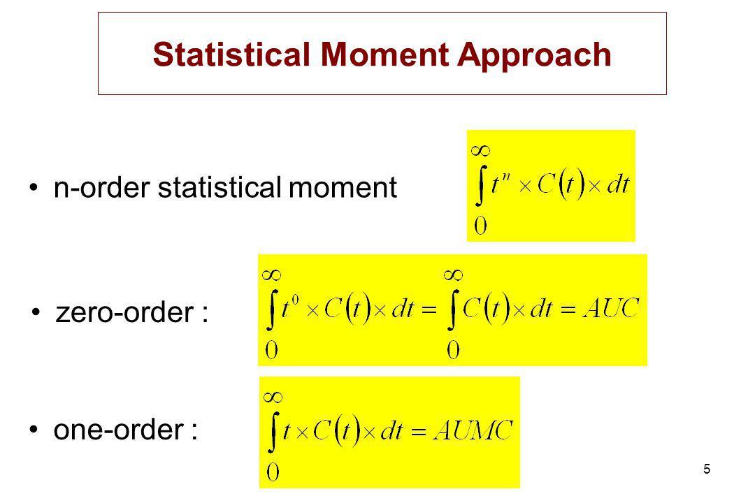 5 n-order statistical moment zero-order : one-order : Statistical Moment Approach