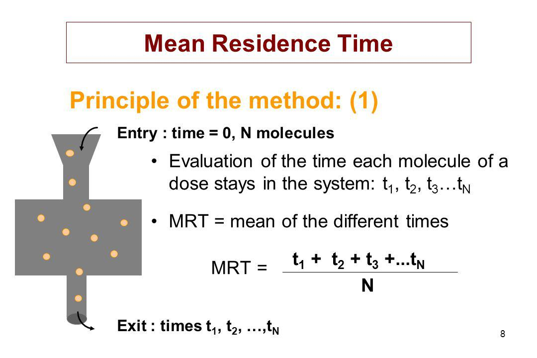 8 Evaluation of the time each molecule of a dose stays in the system: t 1, t 2, t 3 …t N MRT = mean of the different times MRT = N t 1 + t 2 + t 3 +...t N Principle of the method: (1) Entry : time = 0, N molecules Exit : times t 1, t 2, …,t N Mean Residence Time