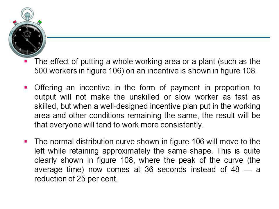 The effect of putting a whole working area or a plant (such as the 500 workers in figure 106) on an incentive is shown in figure 108. Offering an ince