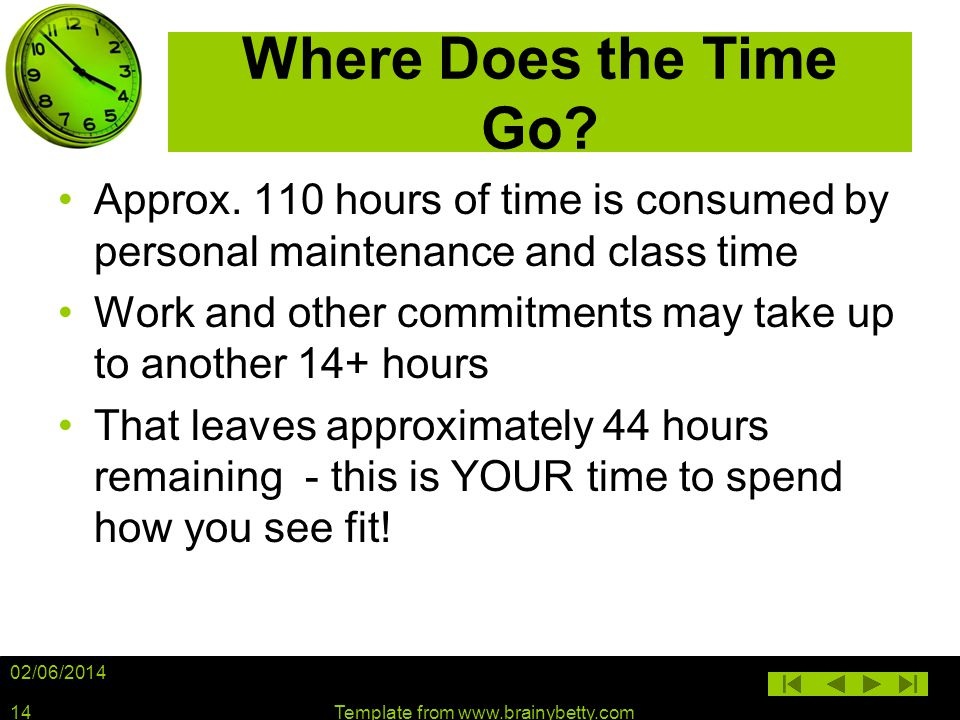02/06/2014 Template from www.brainybetty.com14 Where Does the Time Go? Approx. 110 hours of time is consumed by personal maintenance and class time Wo