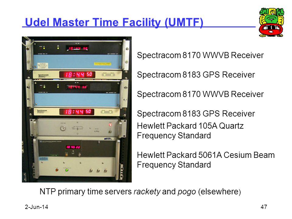 Udel Master Time Facility (UMTF) 2-Jun-1447 Spectracom 8170 WWVB Receiver Spectracom 8183 GPS Receiver Hewlett Packard 105A Quartz Frequency Standard