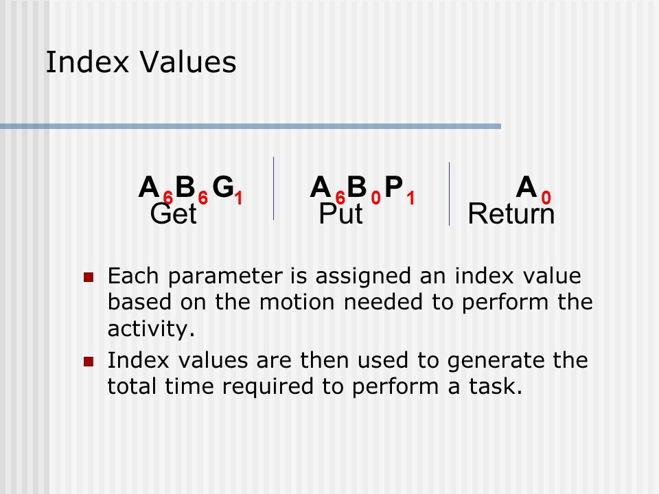 Index Values A B G A B P A 6 6 1 6 0 1 0 Each parameter is assigned an index value based on the motion needed to perform the activity. Index values ar