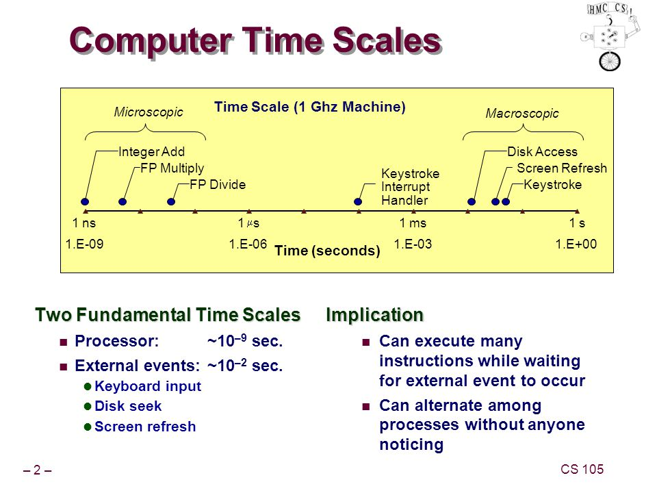– 2 – CS 105 Computer Time Scales Two Fundamental Time Scales Processor: ~10 –9 sec.