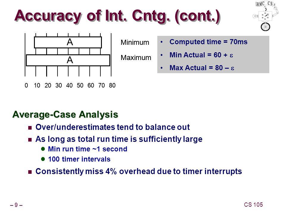– 9 – CS 105 Accuracy of Int.Cntg.
