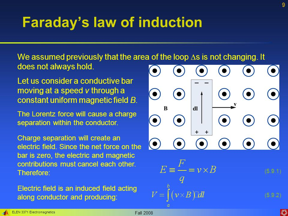 ELEN 3371 Electromagnetics Fall 2008 9 Faradays law of induction We assumed previously that the area of the loop s is not changing.