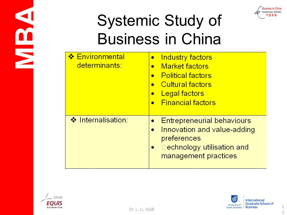 MBA Dr. L. Li, IGSB21 Systemic Study of Business in China