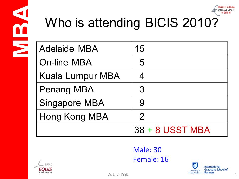 MBA Dr. L. Li, IGSB4 Who is attending BICIS 2010.