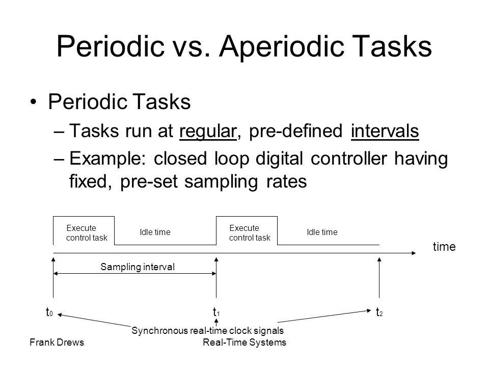 Frank DrewsReal-Time Systems Periodic vs. Aperiodic Tasks Periodic Tasks –Tasks run at regular, pre-defined intervals –Example: closed loop digital co