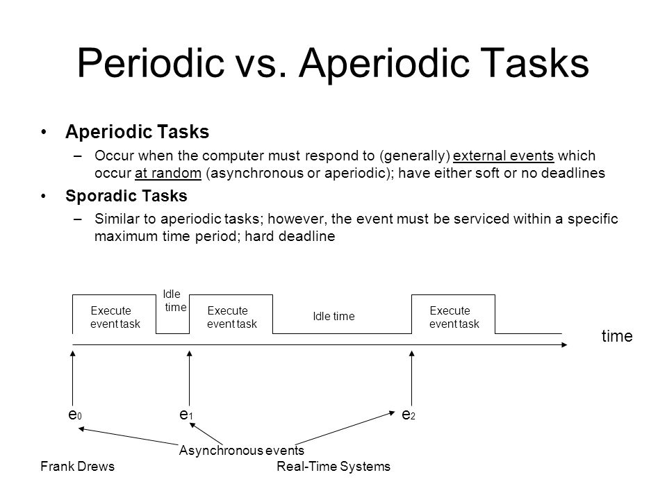 Frank DrewsReal-Time Systems Periodic vs. Aperiodic Tasks Aperiodic Tasks –Occur when the computer must respond to (generally) external events which o